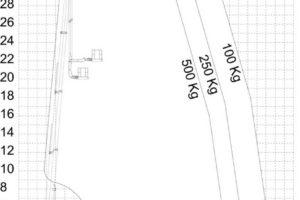 Автогидроподъёмник HIDROKON HK 45 TPK